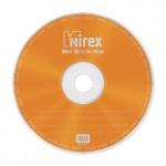 DVD+R DVD+R диск
